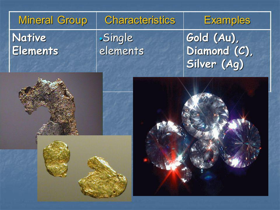 Mineral Group Characteristics. Examples. Native Elements.