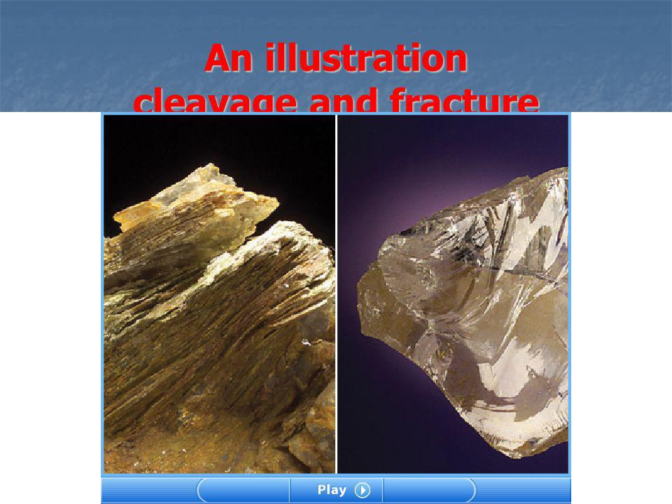 An illustration cleavage and fracture