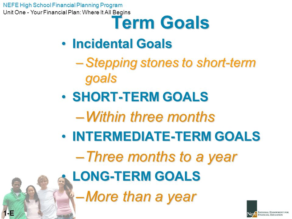 Term Goals Within three months Three months to a year More than a year