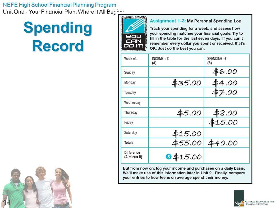 Spending Record $6.00 $35.00 $4.00 $7.00 $5.00 $8.00 $15.00 $15.00