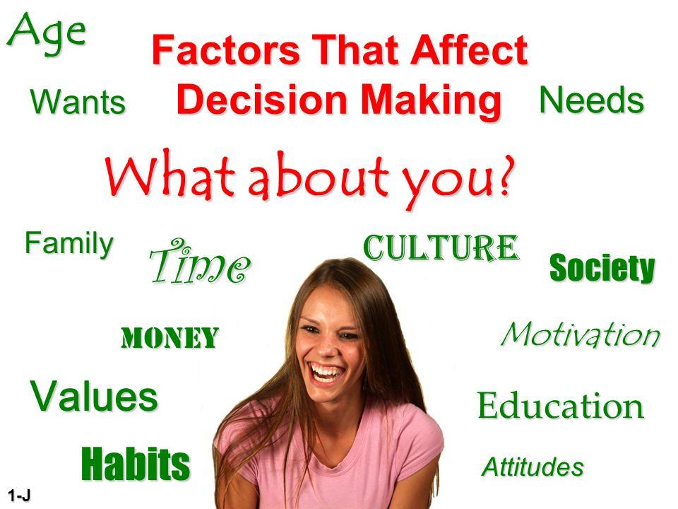 Factors That Affect Decision Making