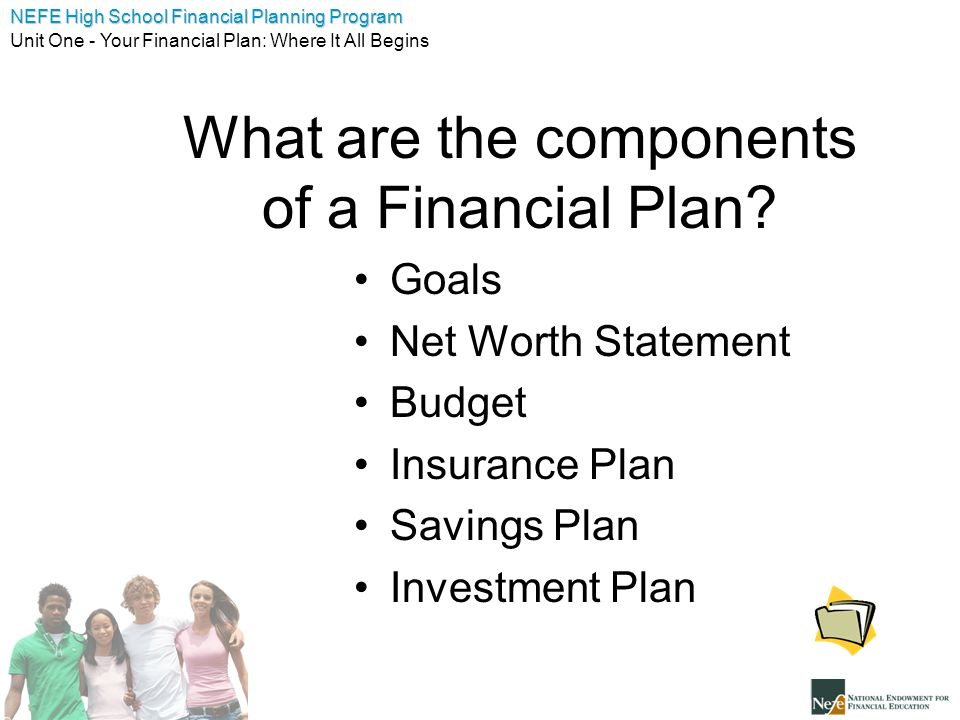 What are the components of a Financial Plan