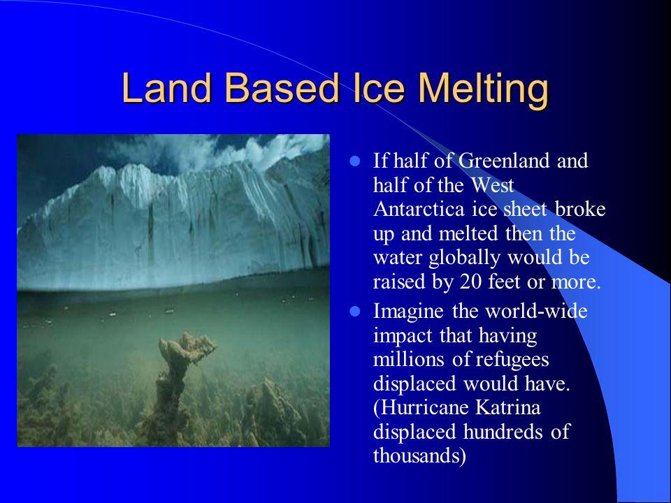 Land Based Ice Melting