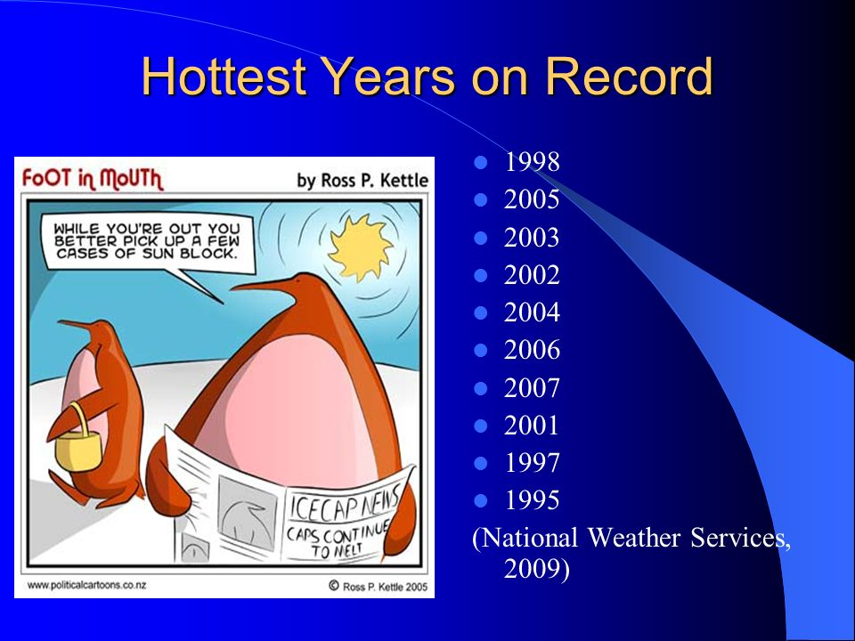 Hottest Years on Record