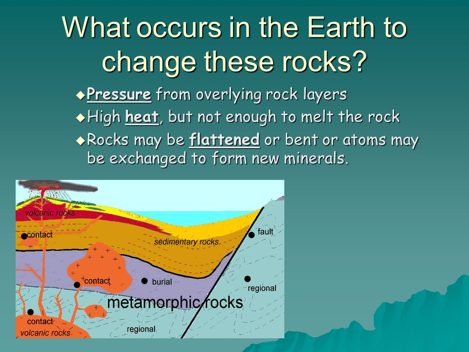 What occurs in the Earth to change these rocks