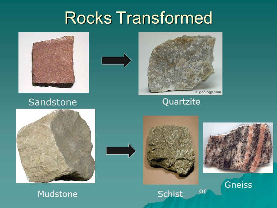 Rocks Transformed Sandstone Quartzite Gneiss or Mudstone Schist