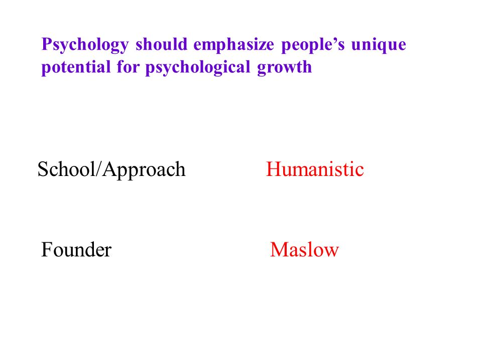 School/Approach Humanistic Founder Maslow