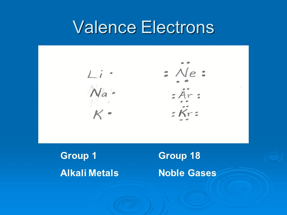Valence Electrons Group 1 Alkali Metals Group 18 Noble Gases