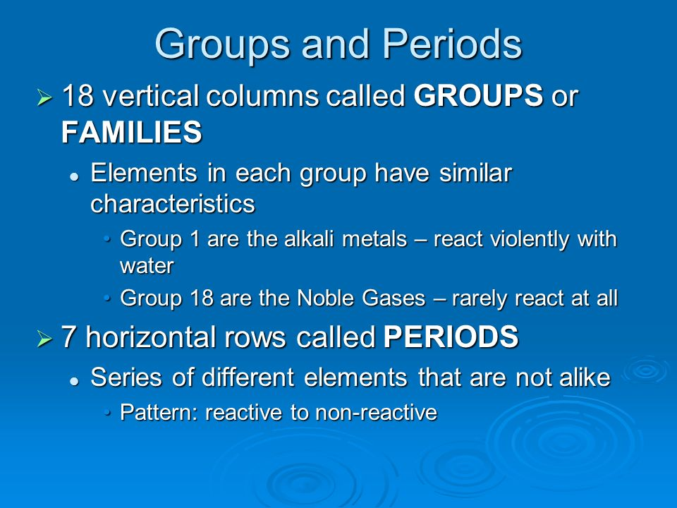 Groups and Periods 18 vertical columns called GROUPS or FAMILIES