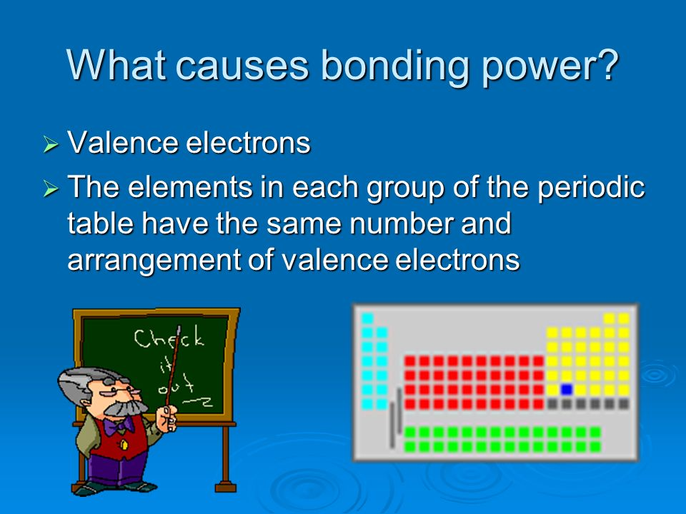 What causes bonding power