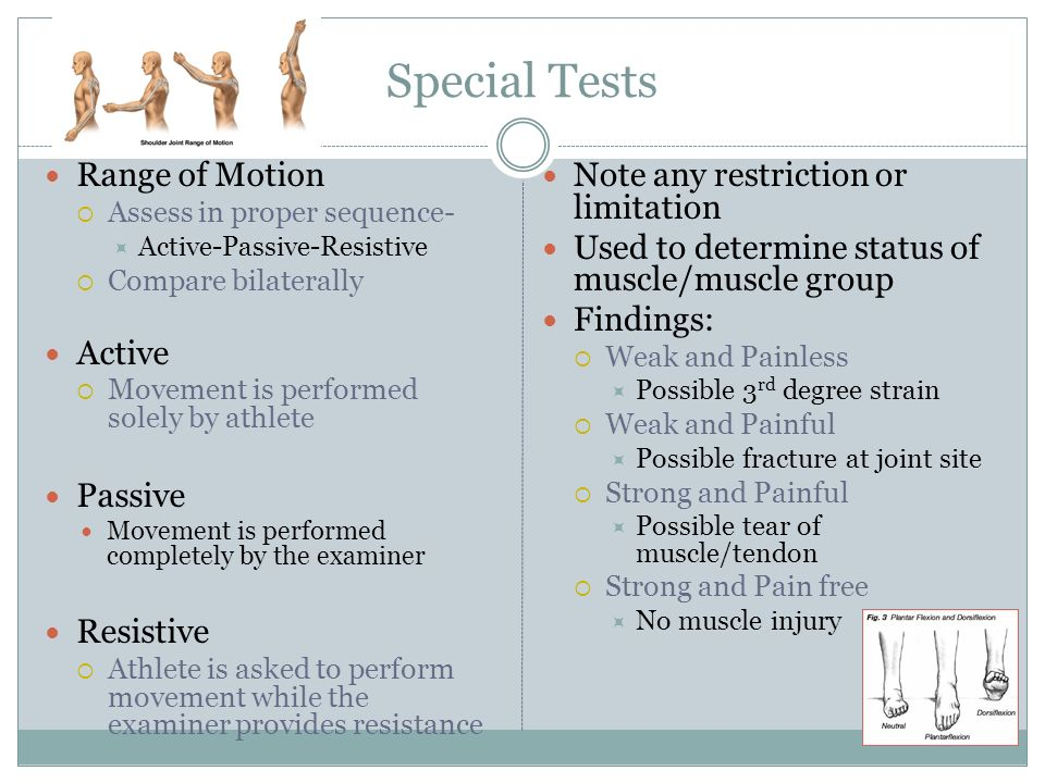 Special Tests Range of Motion Active Passive Resistive