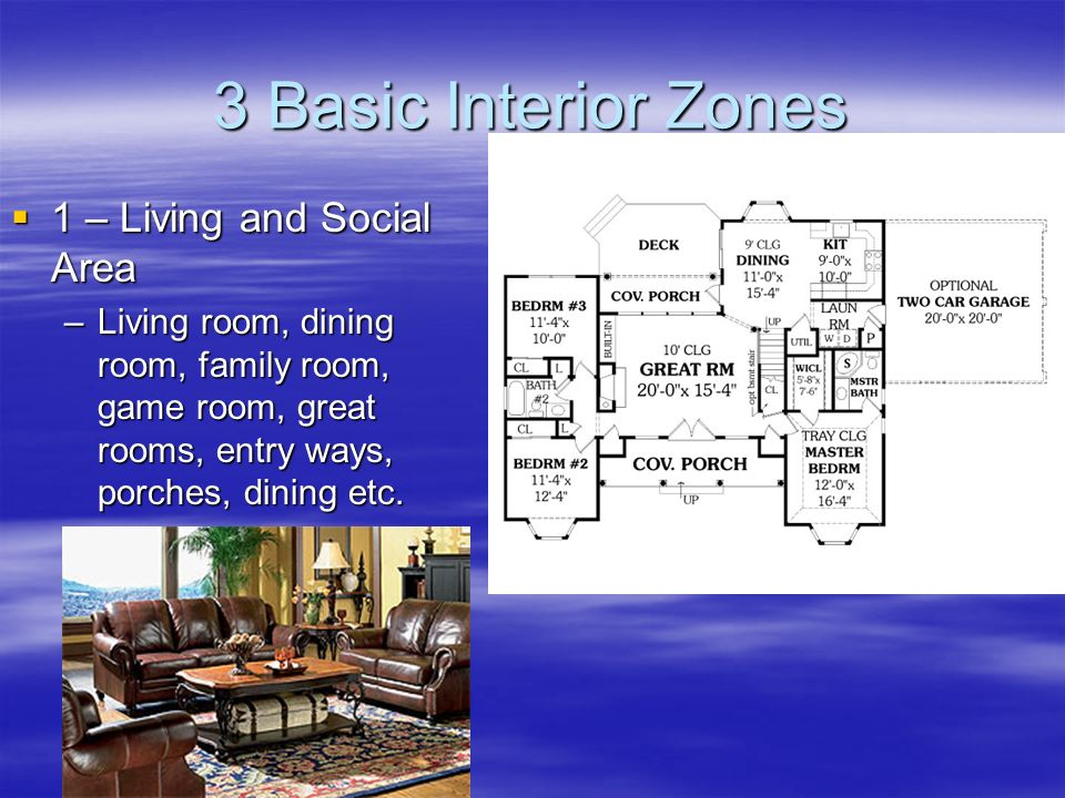 3 Basic Interior Zones 1 – Living and Social Area