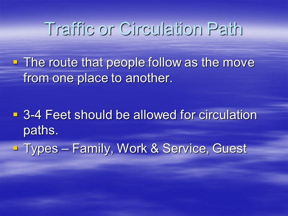 Traffic or Circulation Path