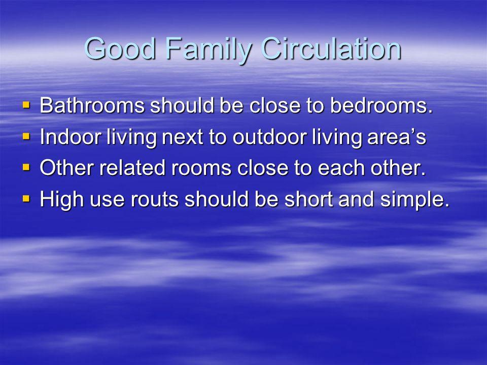 Good Family Circulation