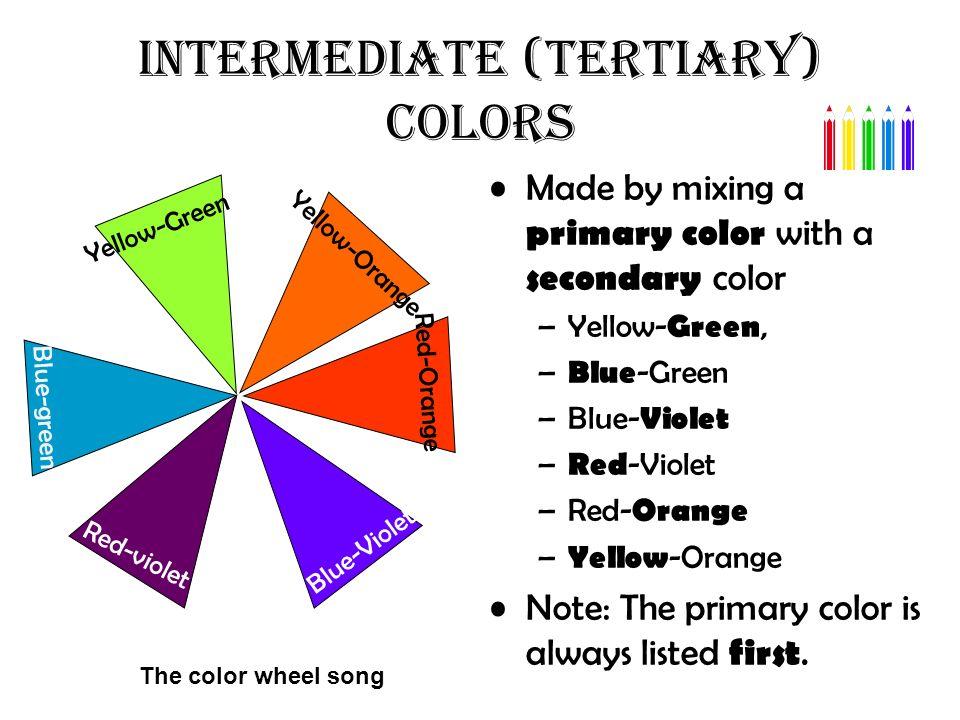 INTERMEDIATE (TERTIARY) COLORS