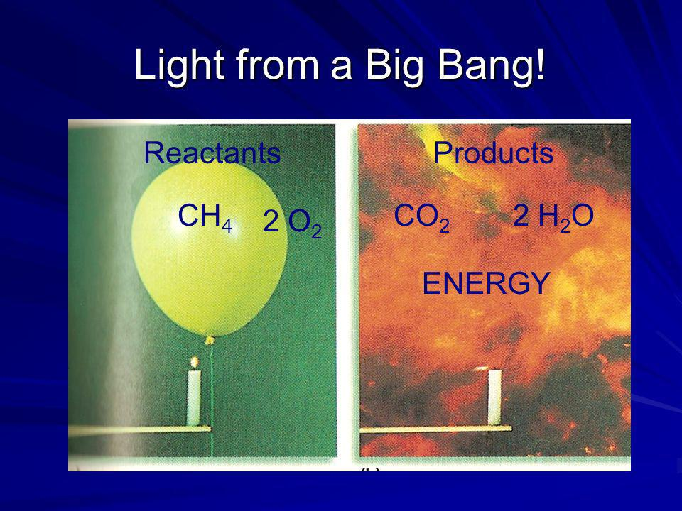 Light from a Big Bang! Reactants Products CH4 CO2 2 H2O 2 O2 ENERGY