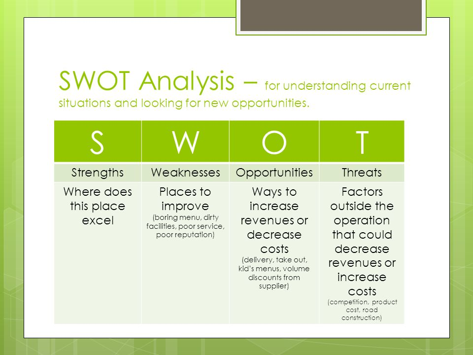 SWOT Analysis – for understanding current situations and looking for new opportunities.