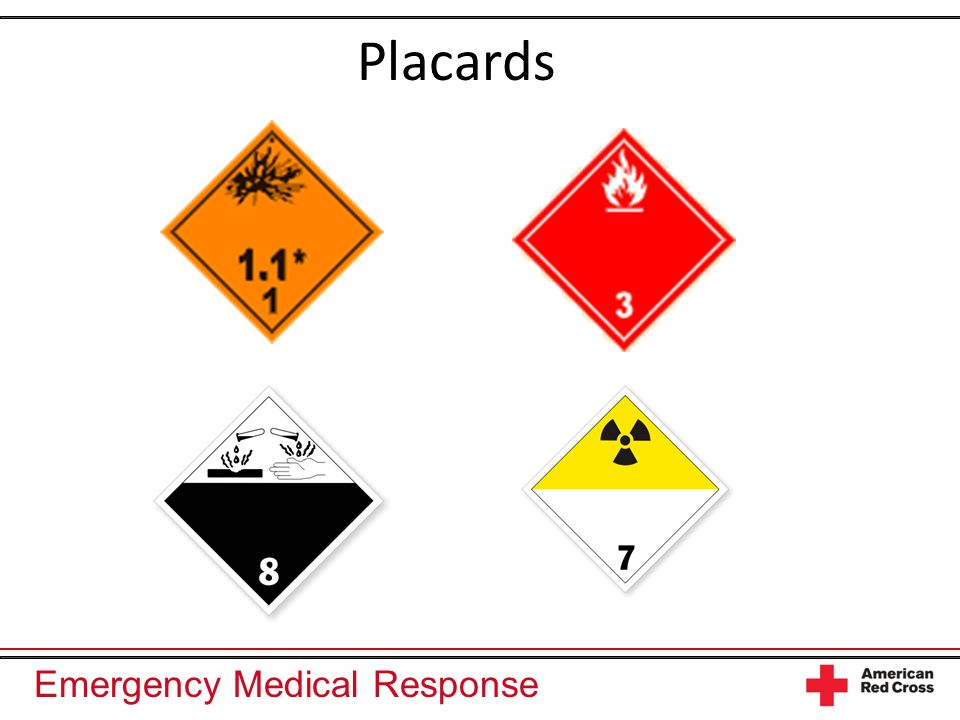 Placards Emergency Medical Response