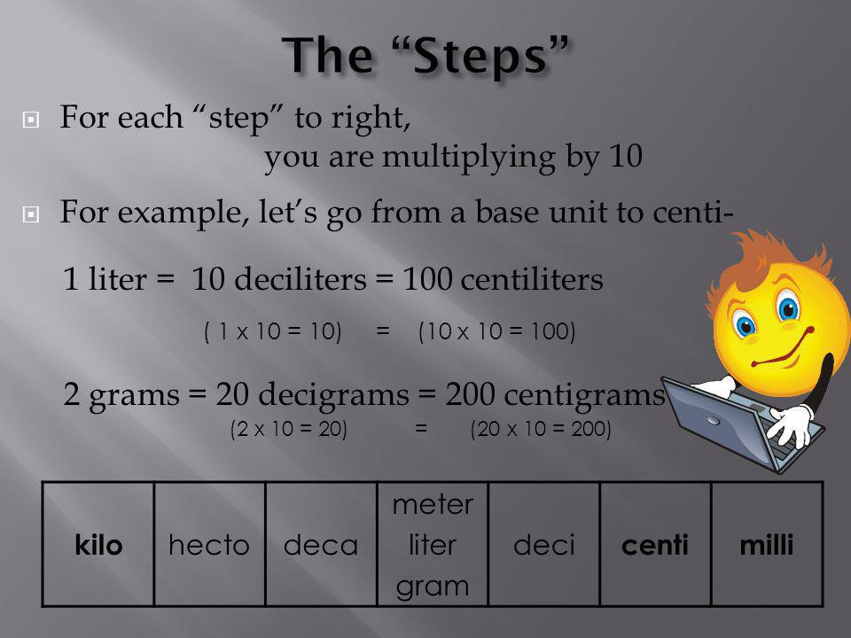 The Steps For each step to right, you are multiplying by 10