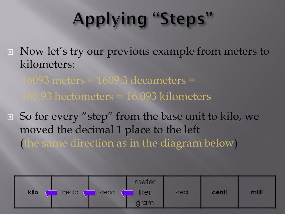 Applying Steps Now let's try our previous example from meters to kilometers: 16093 meters = 1609.3 decameters =