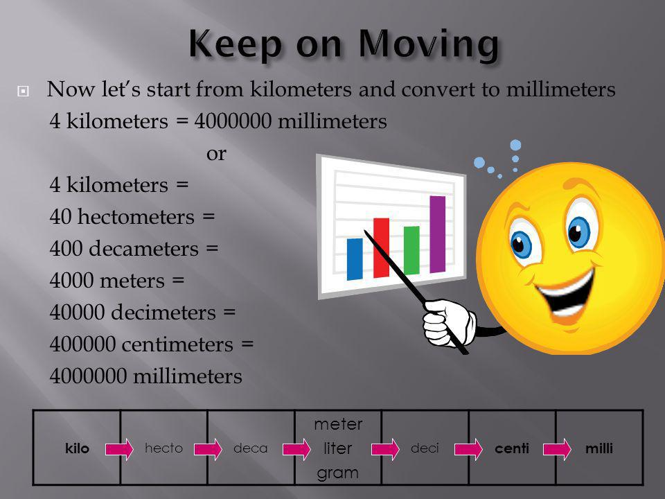Keep on Moving Now let's start from kilometers and convert to millimeters. 4 kilometers = 4000000 millimeters.