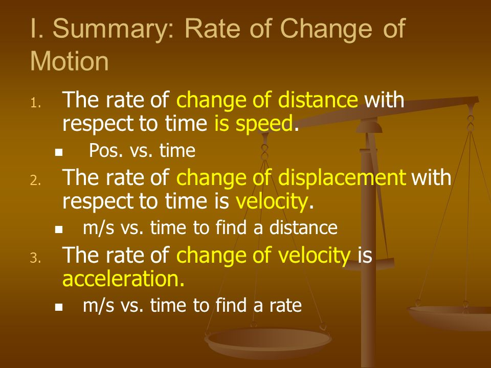 I. Summary: Rate of Change of Motion