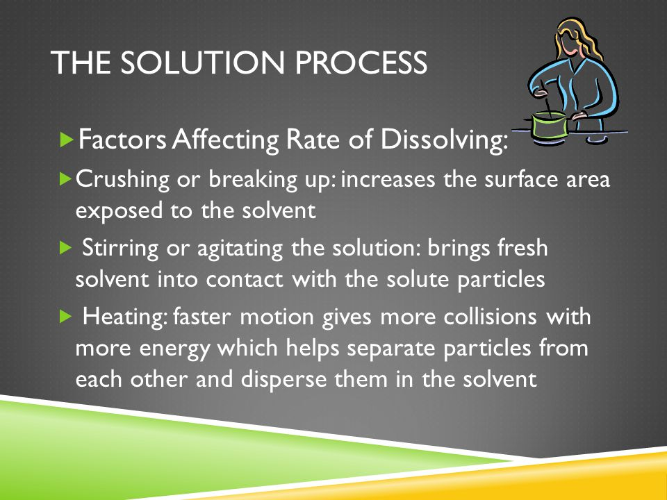 The Solution Process Factors Affecting Rate of Dissolving: