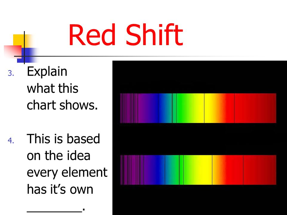 Red Shift Explain what this chart shows. This is based on the idea