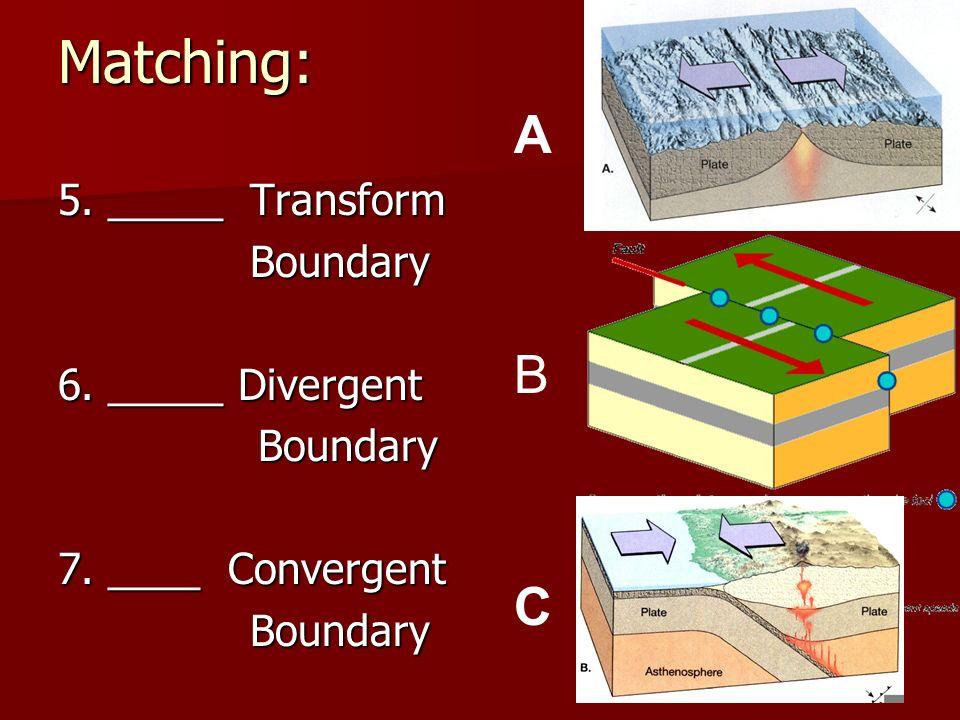 Matching: A B C 5. _____ Transform Boundary 6. _____ Divergent