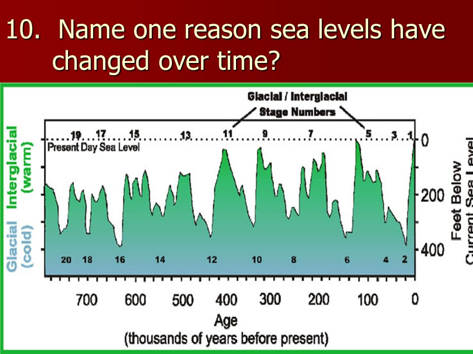 10. Name one reason sea levels have changed over time