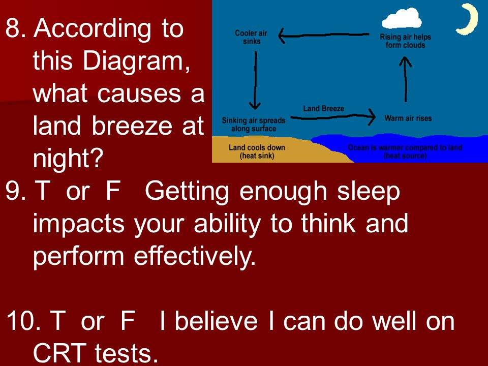 8. According to this Diagram, what causes a. land breeze at. night