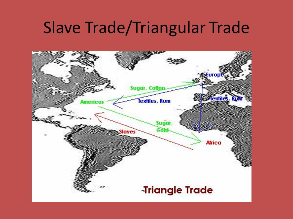 Slave Trade/Triangular Trade