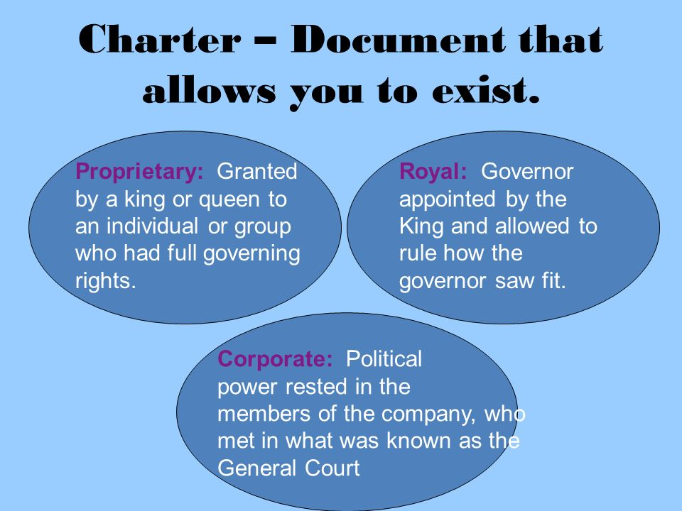 Charter – Document that allows you to exist.