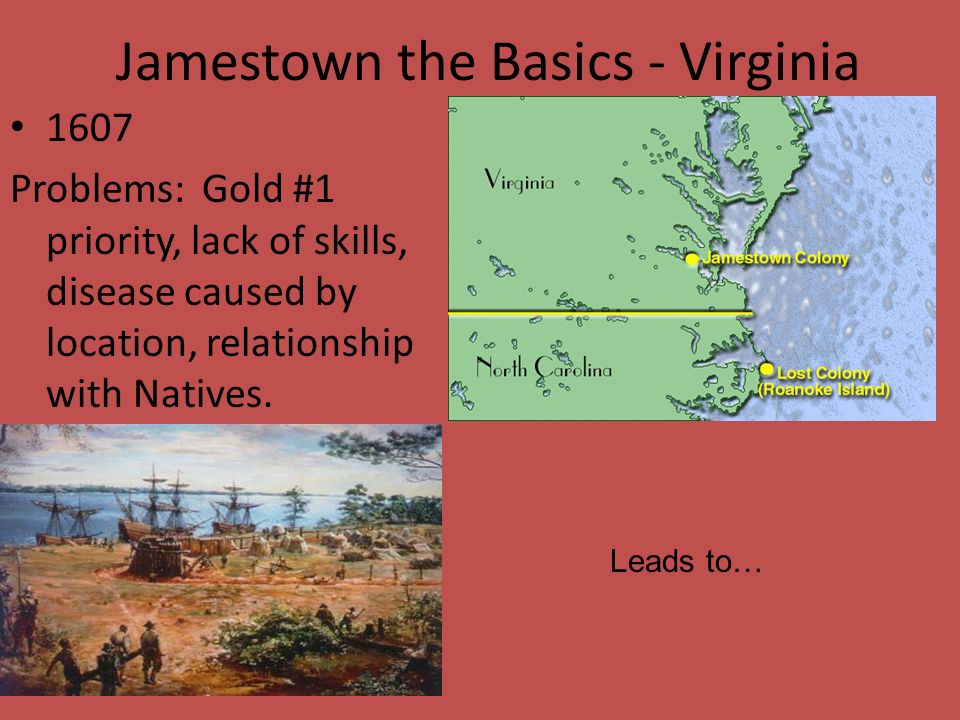 Jamestown the Basics - Virginia
