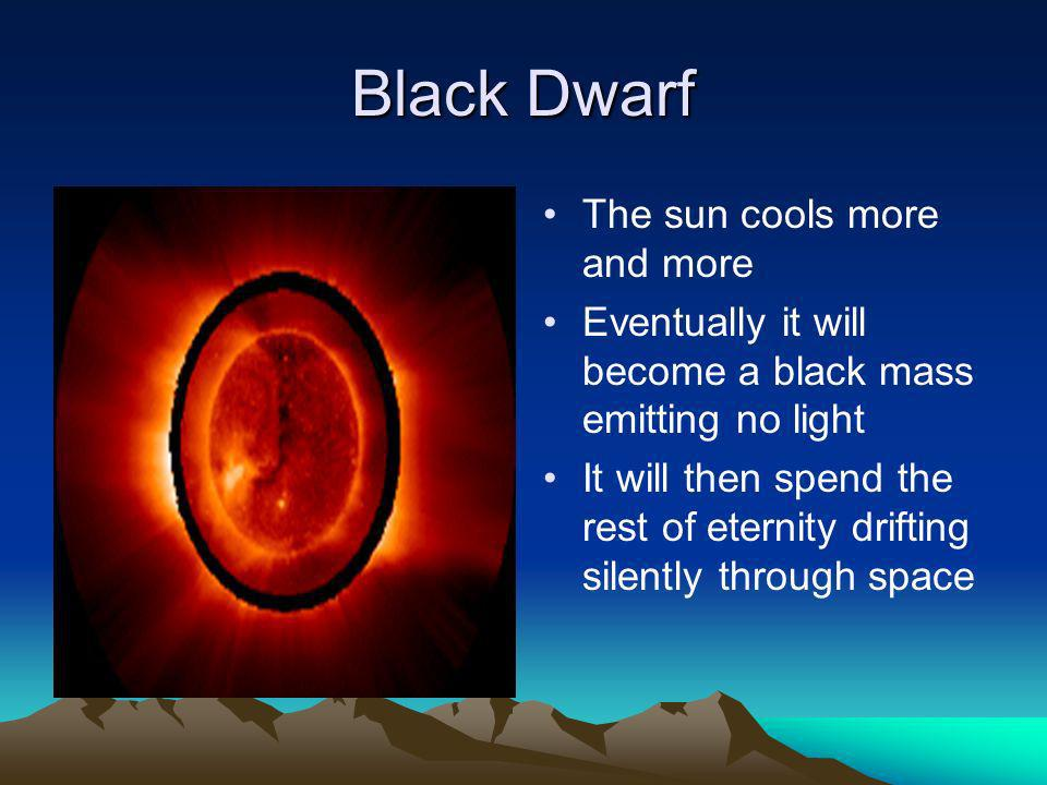 Black Dwarf The sun cools more and more