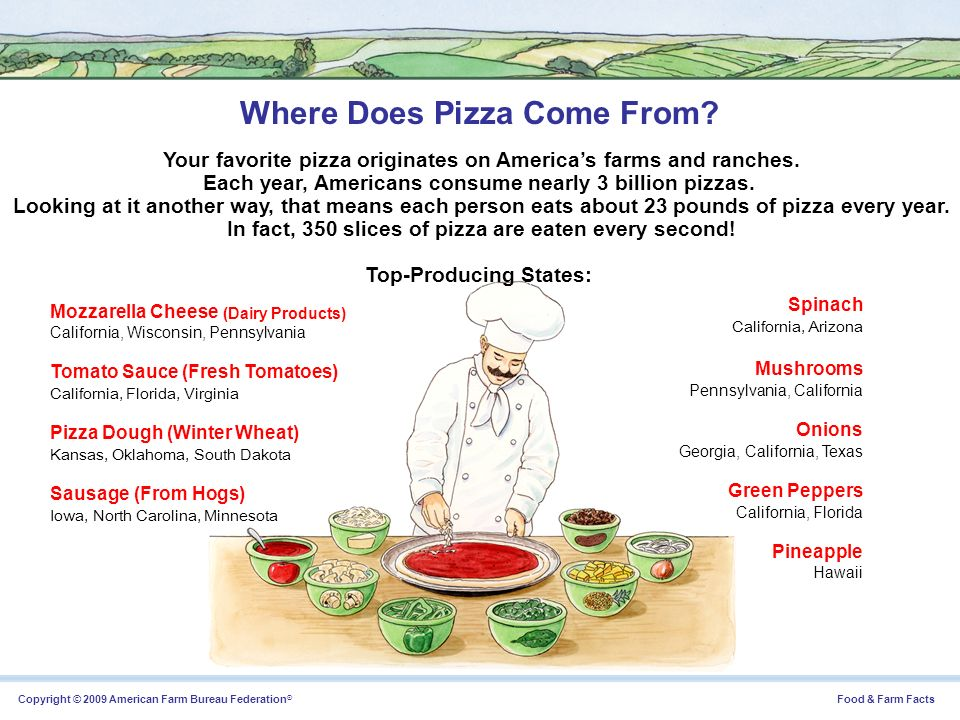 Where Does Pizza Come From