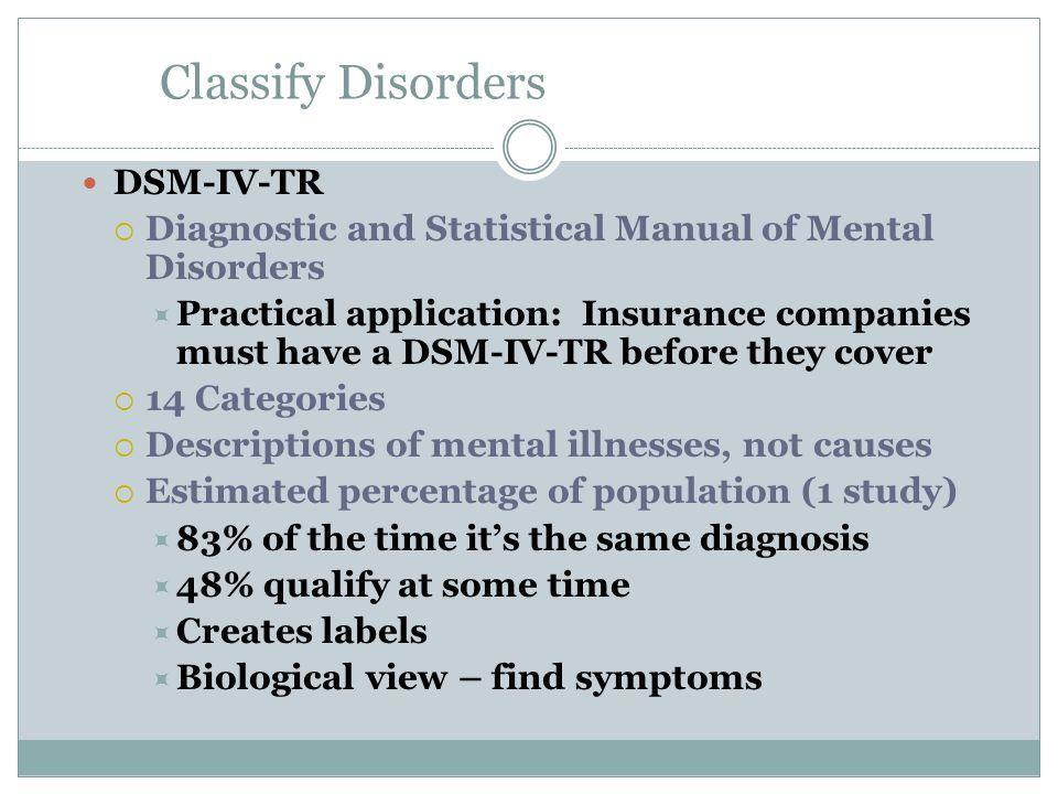 Classify Disorders DSM-IV-TR