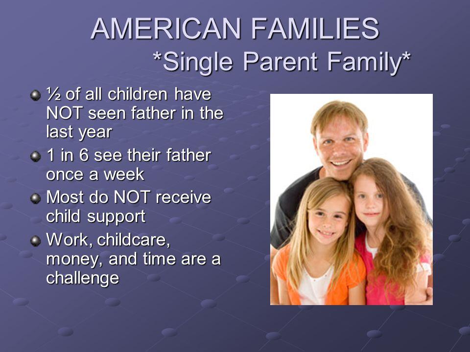 AMERICAN FAMILIES *Single Parent Family*