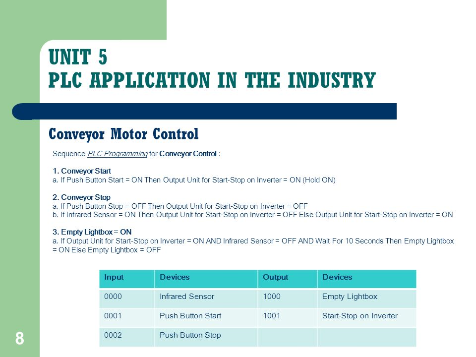 UNIT 5 PLC APPLICATION IN THE INDUSTRY