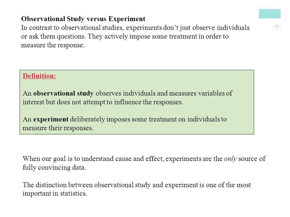 FCR - FDA Good Clinical Practice (GCP) Q&A