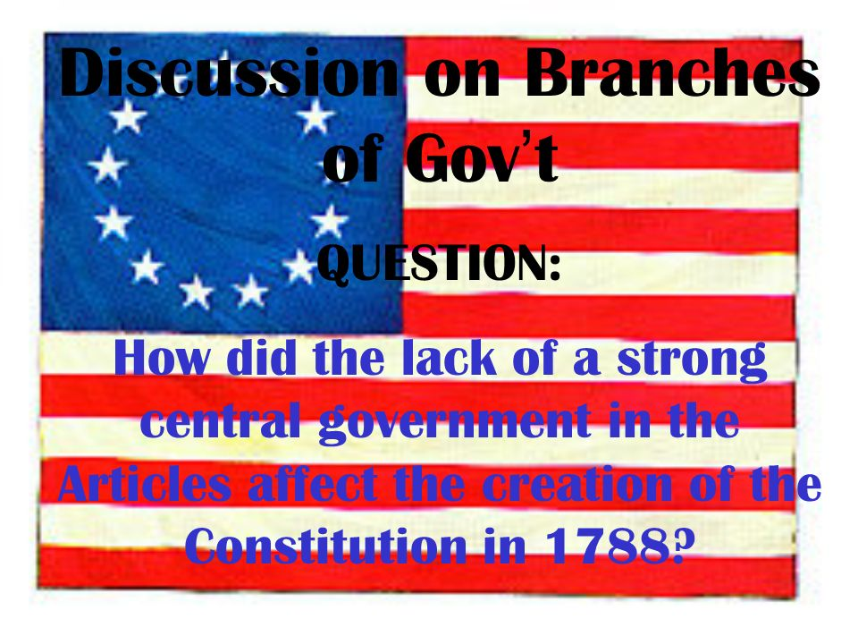 Discussion on Branches of Gov't
