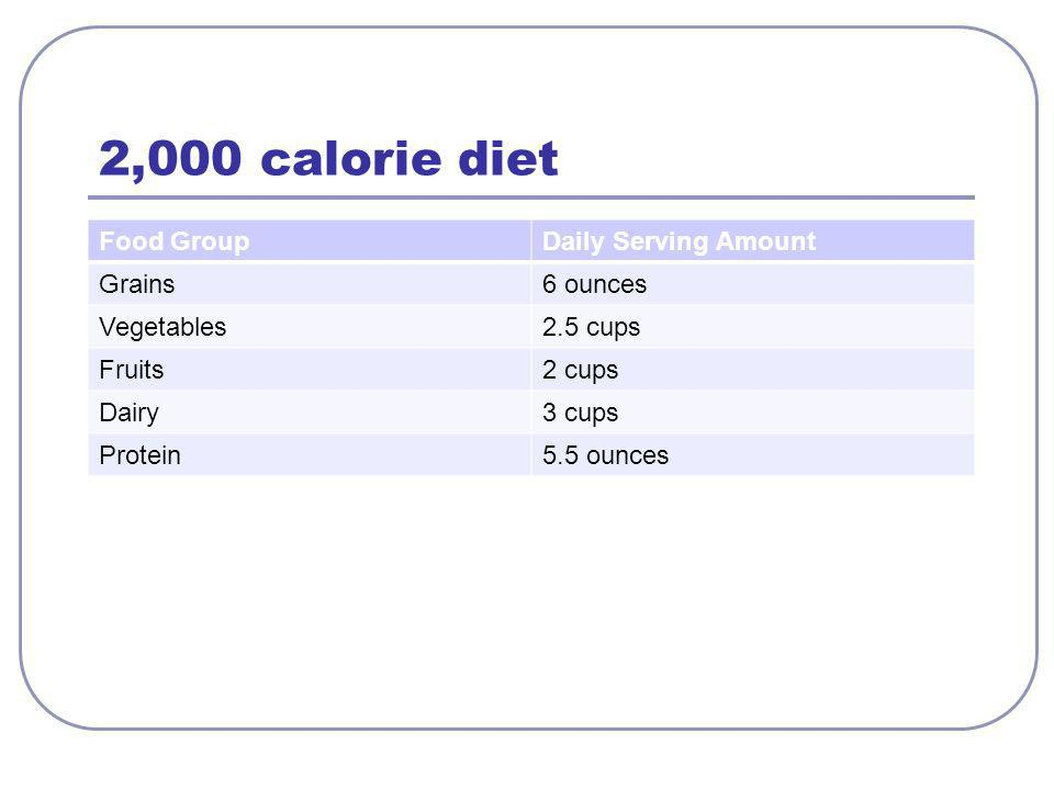 2,000 calorie diet Food Group Daily Serving Amount Grains 6 ounces