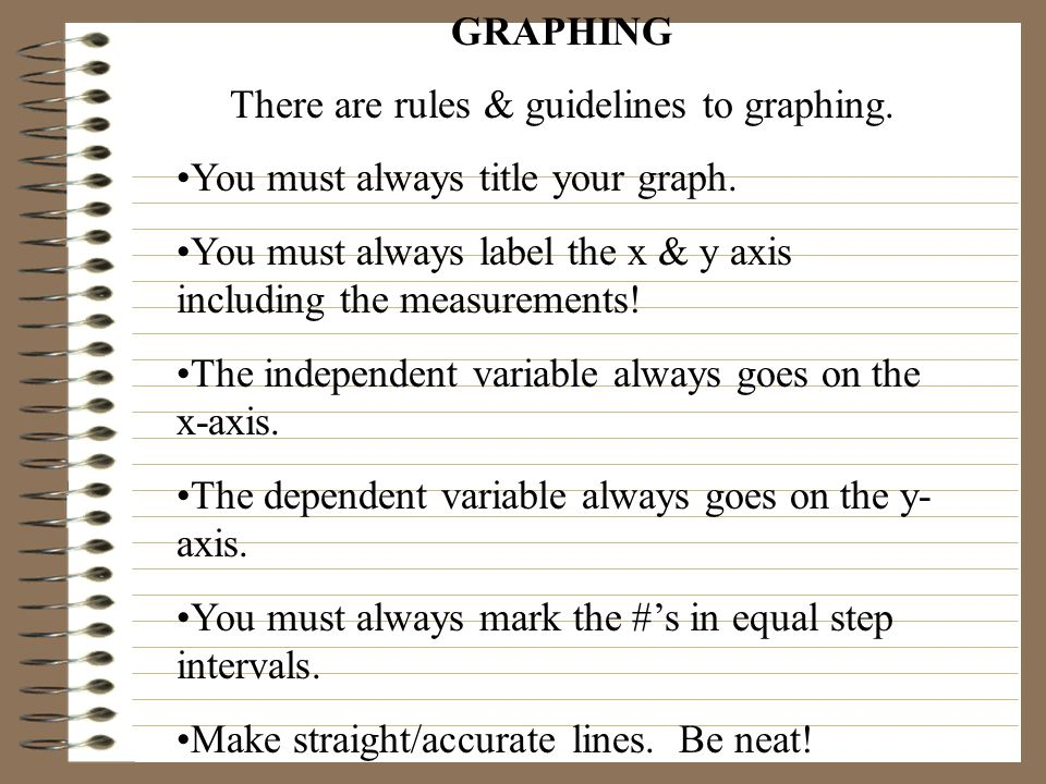 There are rules & guidelines to graphing.