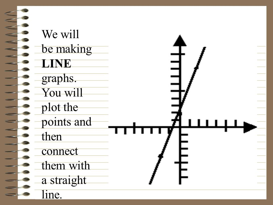 We will be making LINE graphs