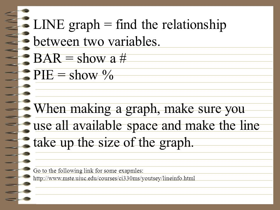 LINE graph = find the relationship between two variables.