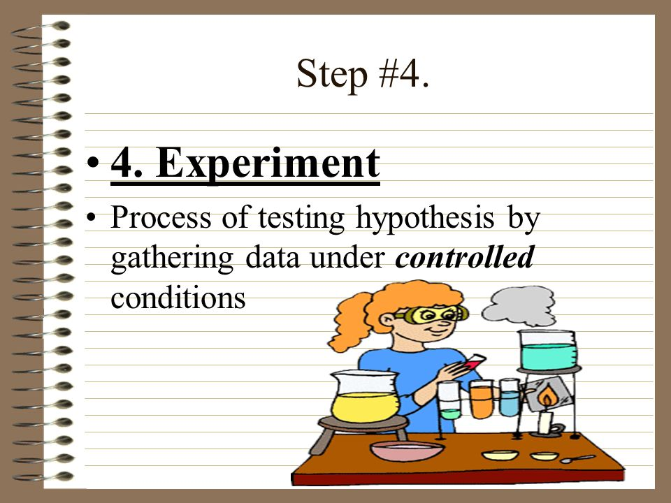 Step #4. 4. Experiment Process of testing hypothesis by gathering data under controlled conditions