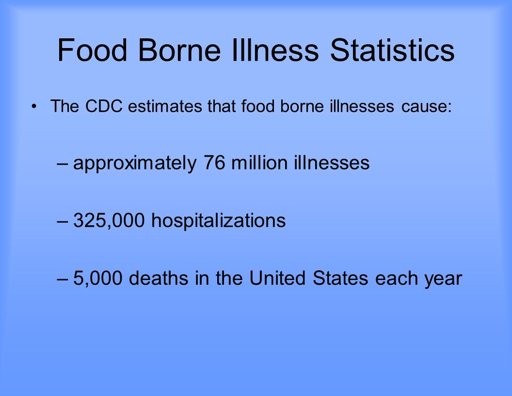 Food Borne Illness Statistics