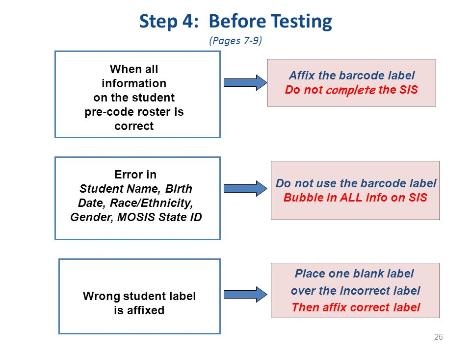 Step 4: Before Testing (Pages 7-9)