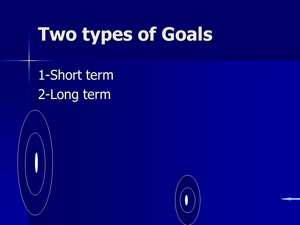 Two types of Goals 1-Short term 2-Long term