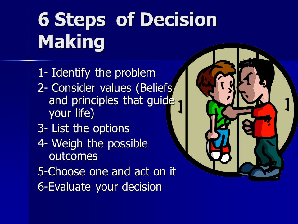 what is your personel worldview and how does it affect your decision making Personal decision making process decision of personal decision making clearly our thoughts affect our do we incorporate ethics in decision making using.